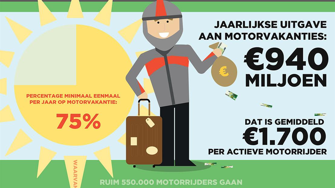 Jaarbeurs - Motorvakantie - Huisstijl infographic