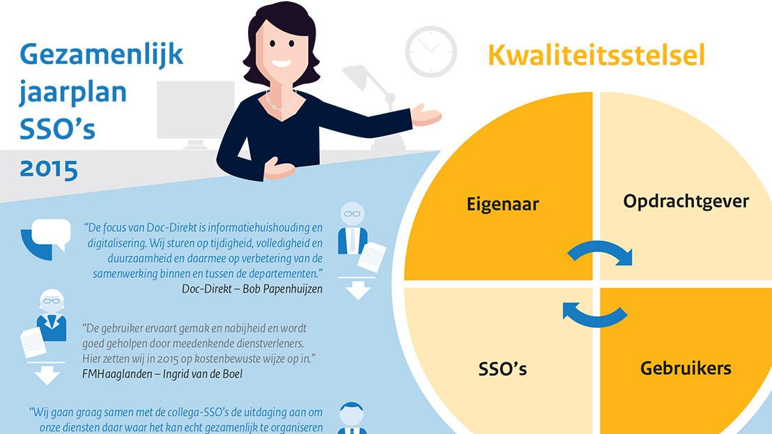 BZK - Jaarplan - Maatwerk infographic