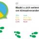 Schneider Electric - Duurzaamheid - Smart infogaphic