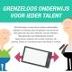 Topicus - Grenzeloos onderwijs - Smart infographic