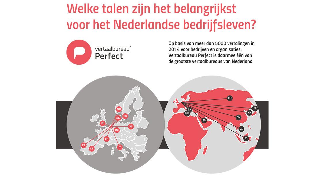 Vertaalbureau Perfect - Taal in Nederlands bedrijfsleven - Smart infographic