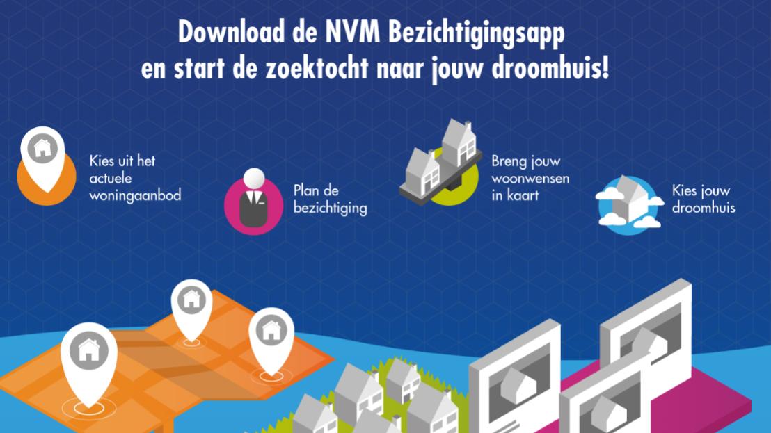 - NVM - Bezichtigingsapp - Maatwerk infographic