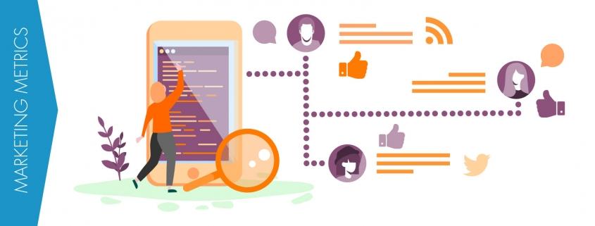 Digitale marketing metrics