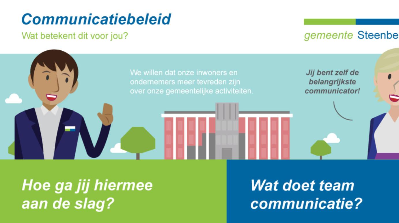 Gemeente Steenbergen - Communicatiebeleid - Maatwerk Infographic