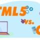 html5 gif banner