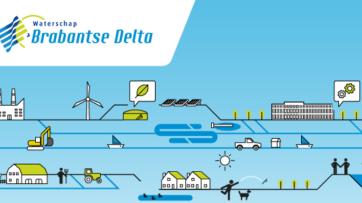 Brabantse Delta infographic preview