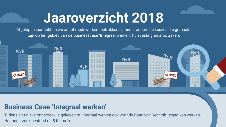 Raad voor Rechtsbijstand - Jaaroverzicht 2018 - Huisstijl Infographic