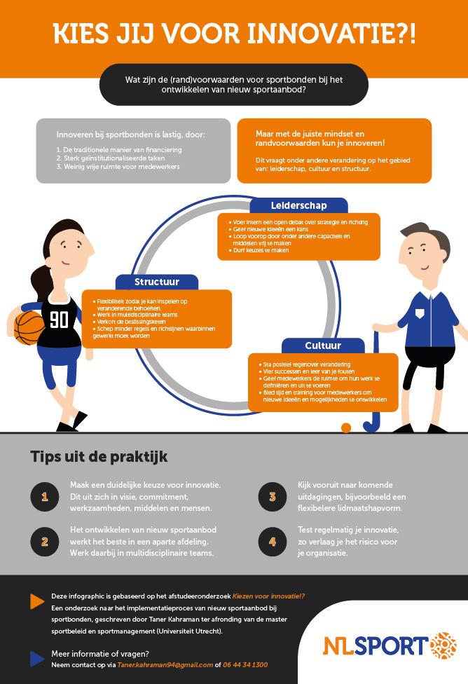 NL sport infographic