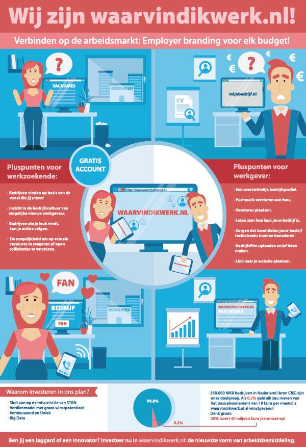 PDZ infographic