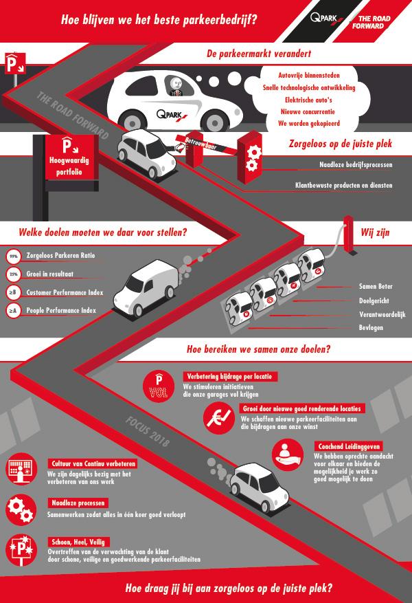 q-park infographic