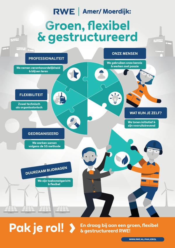 RWE - Infographic