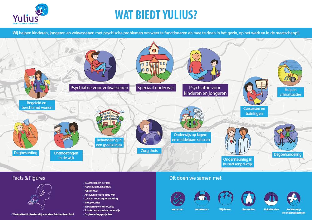 yulius infographic