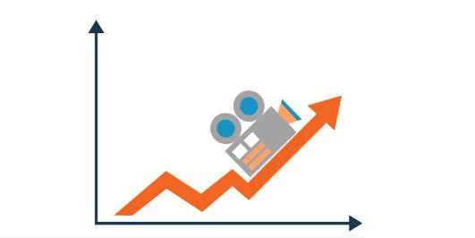 groei video kijkers