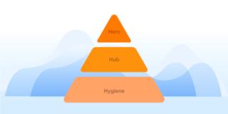 hub hero hygiene content