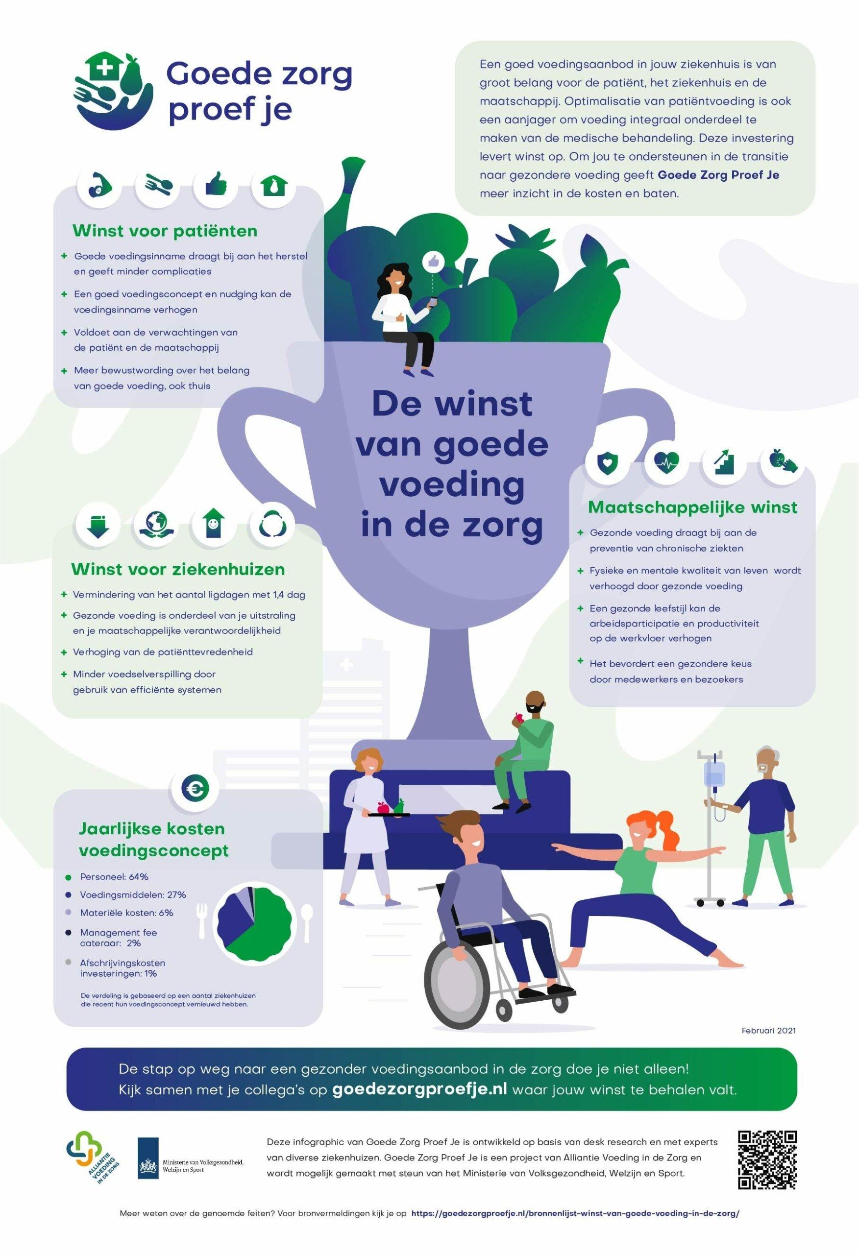 stichting alliantie infographic